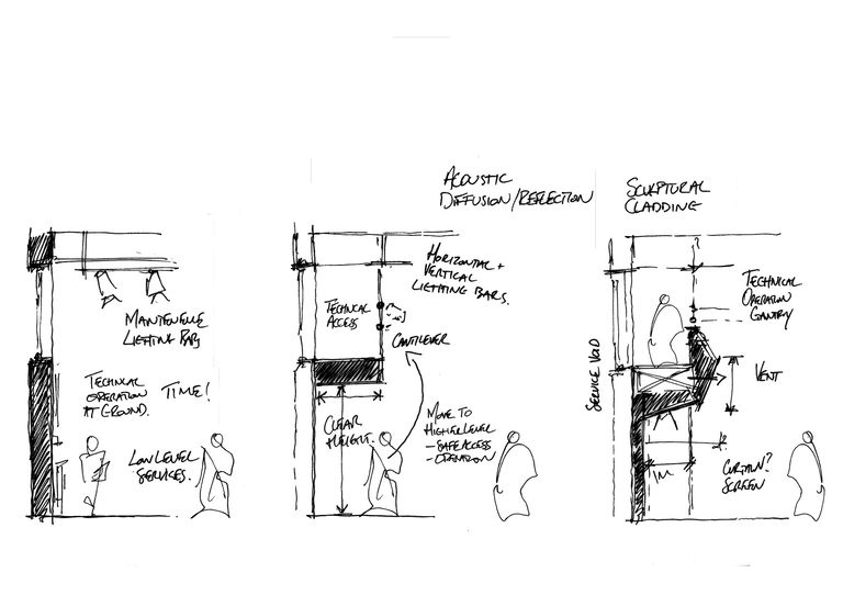 A sketch of the gantry system in Waterlow Hall at South Hampstead High School, which has been remodelled by Broadway Malynan